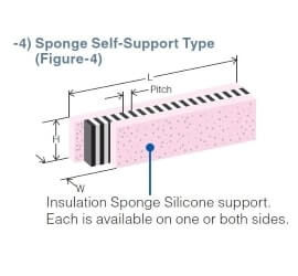 view of a labelled diagram of a sponge self support type carbon connector.
